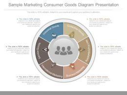 View Sample Marketing Consumer Goods Diagram Presentation