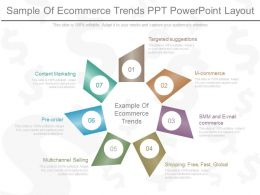 View Sample Of Ecommerce Trends Ppt Powerpoint Layout