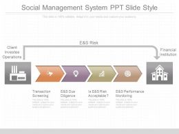 View Social Management System Ppt Slide Style