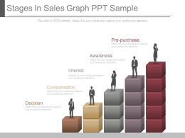 View Stages In Sales Graph Ppt Sample