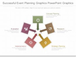 View Successful Event Planning Graphics Powerpoint Graphics