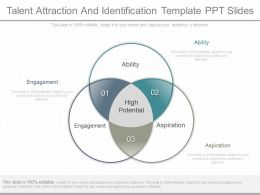 View Talent Attraction And Identification Template Ppt Slides
