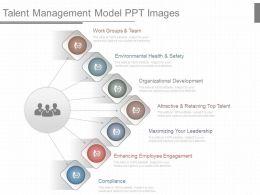 view_talent_management_model_ppt_images_Slide01