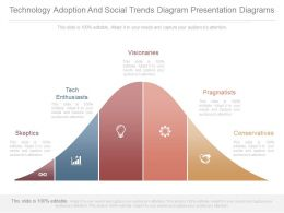 View Technology Adoption And Social Trends Diagram Presentation Diagrams