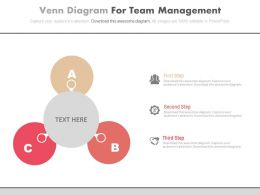 view Three Staged Venn Diagram For Team Management Analysis Flat Powerpoint Design