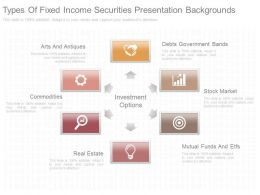 View Types Of Fixed Income Securities Presentation Backgrounds