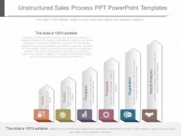 View Unstructured Sales Process Ppt Powerpoint Templates