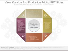 View Value Creation And Production Pricing Ppt Slides