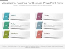 View Visualization Solutions For Business Powerpoint Show