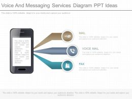 View Voice And Messaging Services Diagram Ppt Ideas