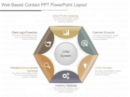View Web Based Contact Ppt Powerpoint Layout