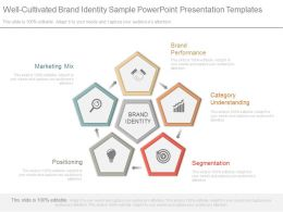 View Well Cultivated Brand Identity Sample Powerpoint Presentation Templates