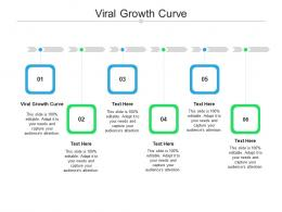 Viral Growth Curve Ppt Powerpoint Presentation Professional Guide Cpb