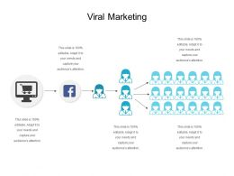 Viral Marketing