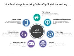Viral Marketing Advertising Video Clip Social Networking