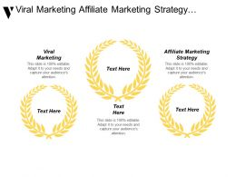 Viral Marketing Affiliate Marketing Strategy Enterprise Marketing Management