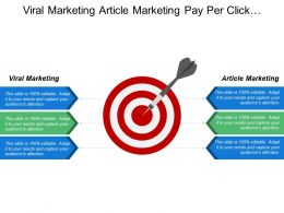Viral Marketing Article Marketing Pay Per Click Marketing