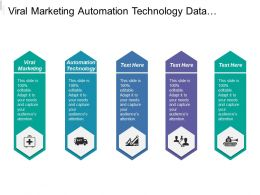 Viral Marketing Automation Technology Data Management Tools Motivating Techniques Cpb