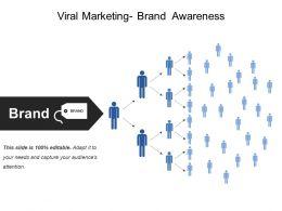 viral_marketing_brand_awareness_Slide01