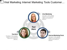 Viral Marketing Internet Marketing Tools Customer Handling Process
