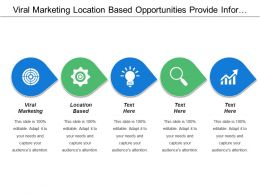 Viral Marketing Location Based Opportunities Provide Information Management