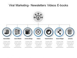Viral Marketing Newsletters Videos E Books