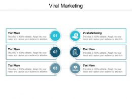 Viral Marketing Ppt Powerpoint Presentation Infographic Template Design Inspiration Cpb