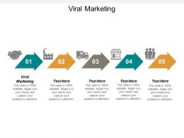Viral Marketing Ppt Powerpoint Presentation Model Images Cpb