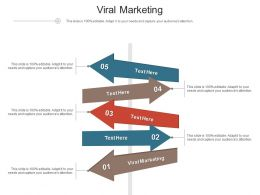 Viral Marketing Ppt Powerpoint Presentation Pictures Show Cpb