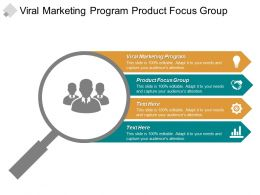 Viral Marketing Program Product Focus Group Prioritize Requirements Cpb