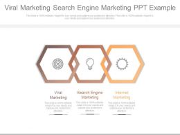 Viral Marketing Search Engine Marketing Ppt Example