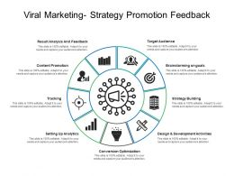 Viral Marketing Strategy Promotion Feedback