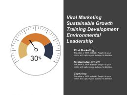 Viral Marketing Sustainable Growth Training Development Environmental Leadership