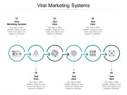 Viral Marketing Systems Ppt Powerpoint Presentation Model Styles Cpb