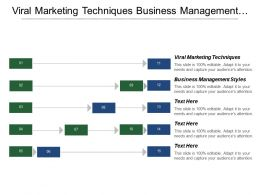Viral Marketing Techniques Business Management Styles Sale Process