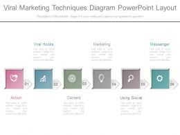 Viral Marketing Techniques Diagram Powerpoint Layout