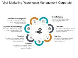 Viral Marketing Warehouse Management Corporate Mobile Strategy Engage Customers Cpb