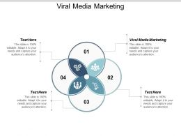 Viral Media Marketing Ppt Powerpoint Presentation Styles Example File Cpb