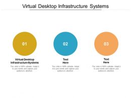 Virtual Desktop Infrastructure Systems Ppt Powerpoint Presentation Gallery Cpb