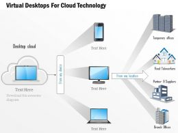 Virtual Desktops For Cloud Technology Ppt Slides