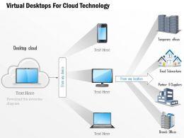 80635492 Style Technology 1 Cloud 1 Piece Powerpoint Presentation Diagram Infographic Slide