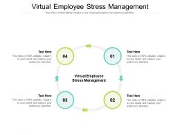 Virtual Employee Stress Management Ppt Powerpoint Presentation Layouts Cpb