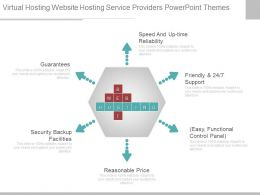 Virtual Hosting Website Hosting Service Providers Powerpoint Themes