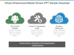 Virtual Infrastructure Market Drivers Ppt Sample Download