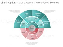 Virtual Options Trading Account Presentation Pictures