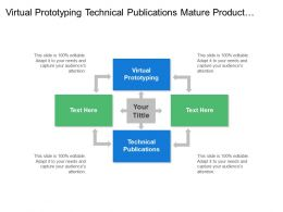 Virtual Prototyping Technical Publications Mature Product Derivative Product