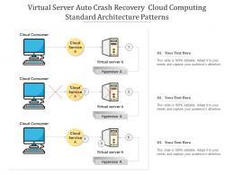 Virtual Server Auto Crash Recovery Cloud Computing Ppt Presentation Diagram