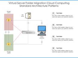 Virtual Server Folder Migration Cloud Computing Standard Architecture Patterns Ppt Diagram
