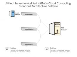 Virtual Server To Host Anti Affinity Cloud Computing Standard Architecture Patterns Ppt Slide