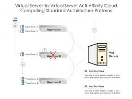 Virtual Server To Virtual Server Anti Affinity Cloud Computing Standard Architecture Patterns Ppt Diagram